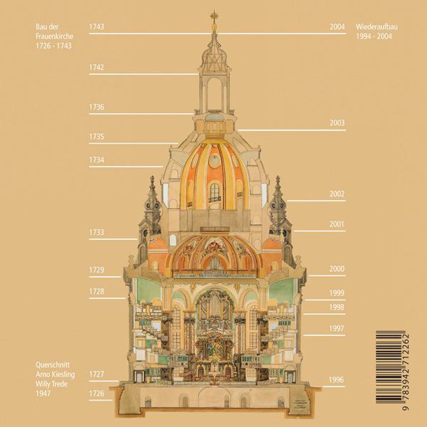 Architekturführer Frauenkirche Dresden | Bauphasen